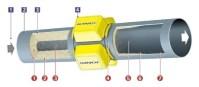 equipo-anti-sarro-ionis