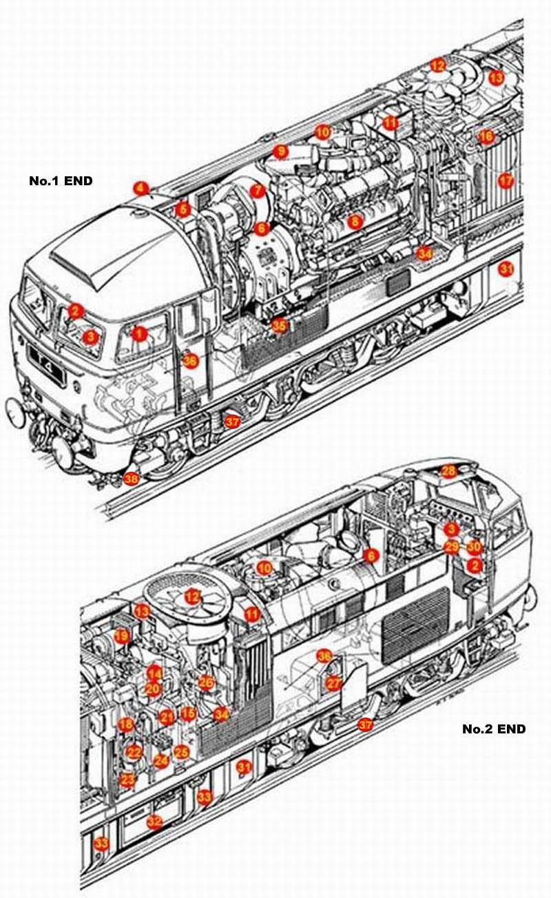 medium resolution of class co uk falcon this diagram relates to falcon in as built condition meaning vacuum brakes