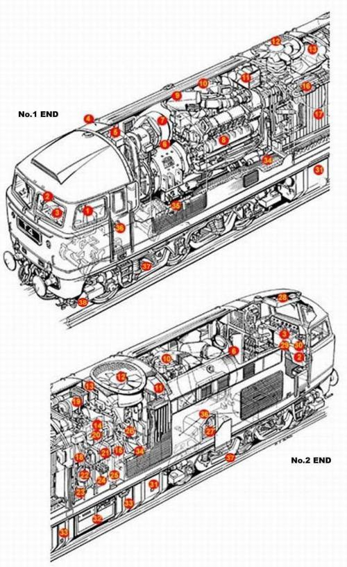 small resolution of class co uk falcon this diagram relates to falcon in as built condition meaning vacuum brakes