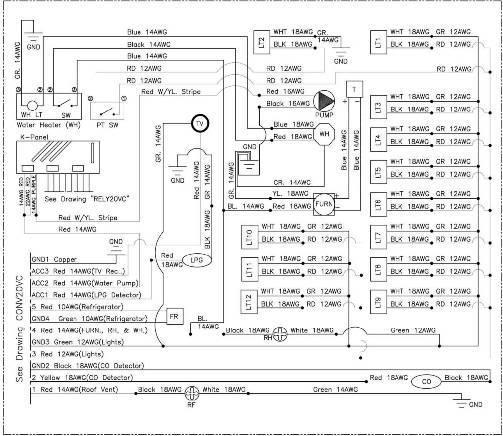 Coachmen Electrical System. Diagrams. Auto Fuse Box Diagram