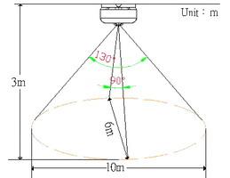 110v Motion Sensor 12V Motion Sensor Wiring Diagram ~ Odicis