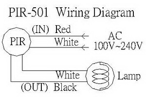 PIR Motion Sensor, Large Lens Sensor of Hip Kwan