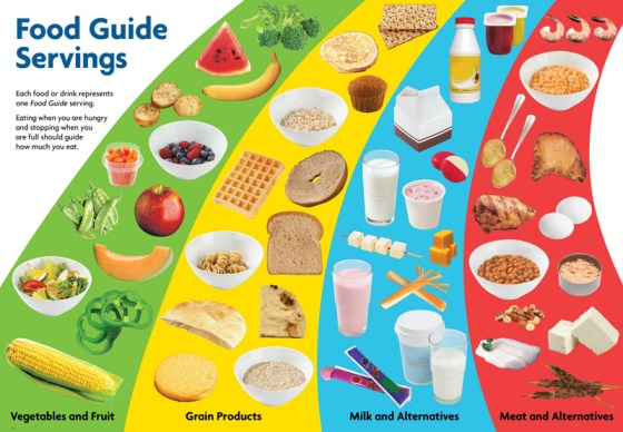 A Food Guide Based on Blood Type for Students-classiblogger