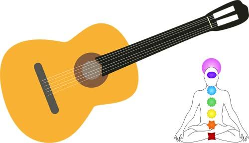 Integral 432 zh guitar