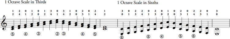 C MAJOR - 3rds 1 octave_0001