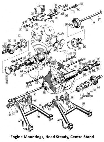 1973-74 Norton Commando Engine Mountings, Head Steady