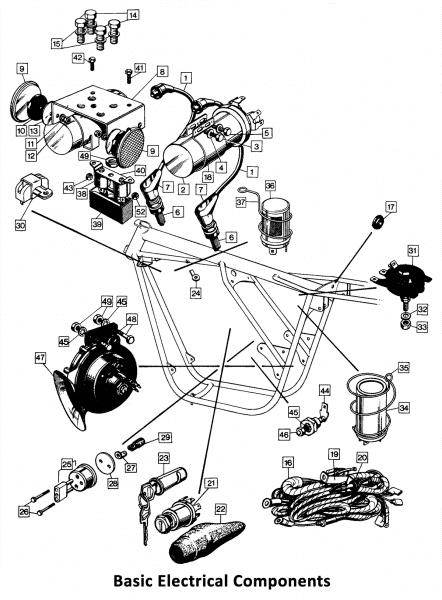 1973-74 Norton Commando Basic Electrical Components