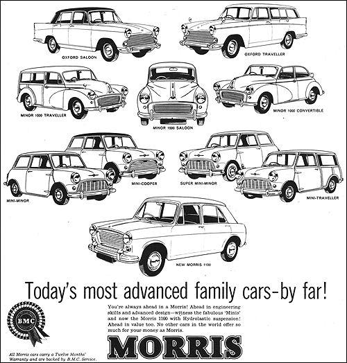 Morris 1962