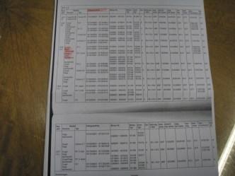 Auszug aus einem Register