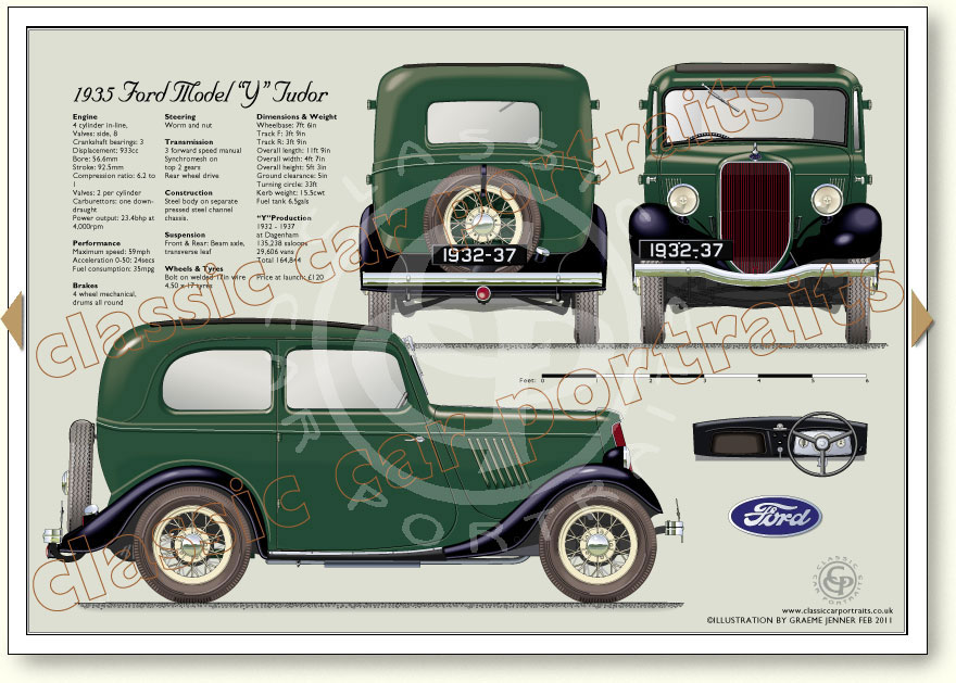 Ford Model Y 8hp Tudor 1932 37 Vintage Car Portrait Print