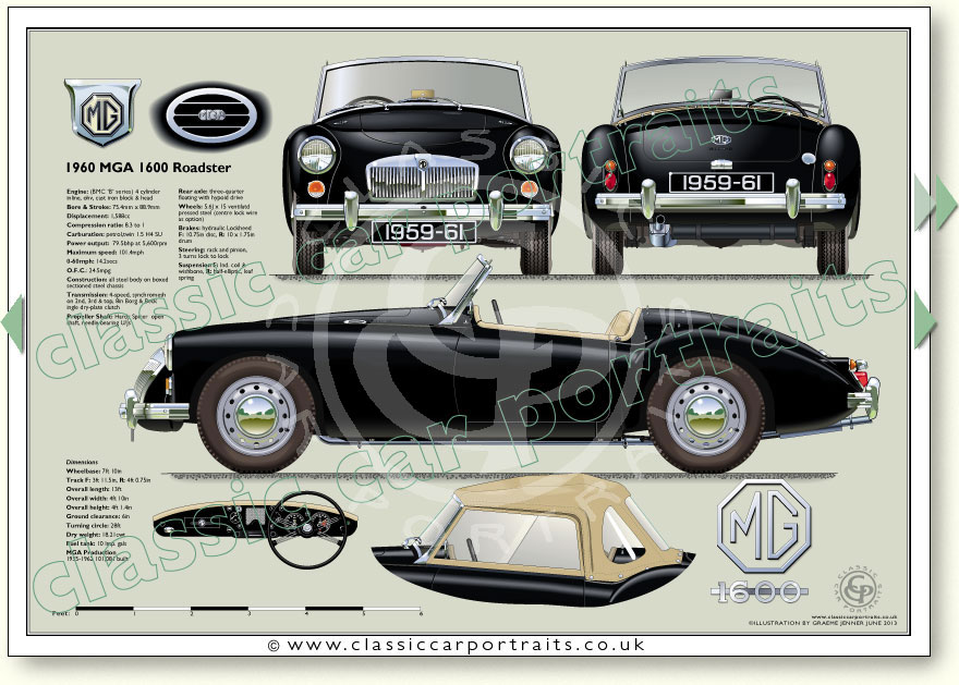 rack and pinion steering diagram chemistry 12 worksheet 1 2 potential energy diagrams answers mga mkii 1600 roadster 1959-61 (disc weels) classic sports car portrait print