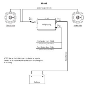 Rockford Fosgate Harley Davidson 2 Speaker Stereo Kit, 98