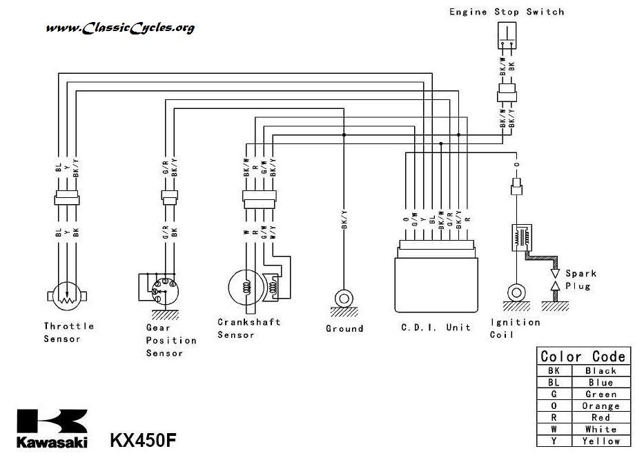 kawasaki motorcycle wiring diagrams - 2008 kawasaki vulcan 900 wiring  diagram