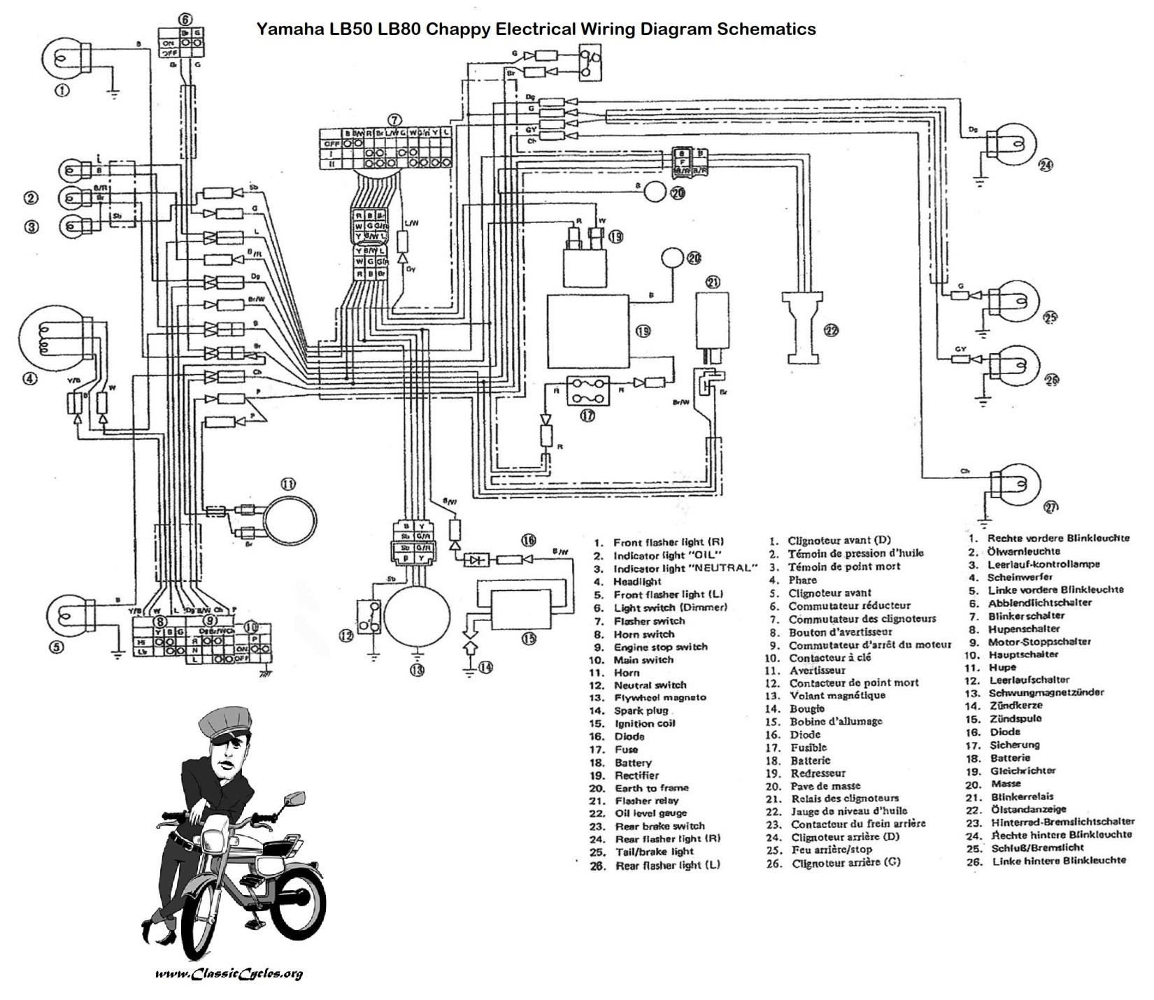 Yamaha Enduro Wiring Diagram - Yamaha Chappy Wiring Diagram Wiring Diagram  Options Sound Nest Sound Nest Studiopyxis It - See also recherche wirring  diagrams pour un yamaha hdpi 300 2 stroke 2006 , | Dt1 Wiring Diagram |  | my location google maps