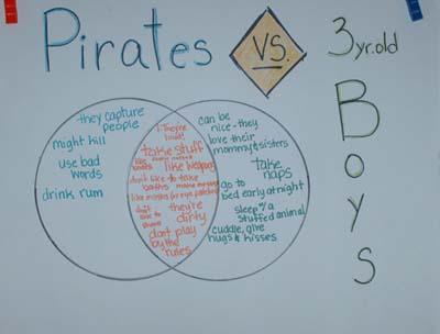piratesvsboyssm