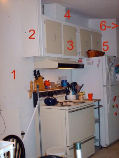 kitchenpaint
