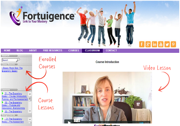 Fortuigence Online Writing Lessons