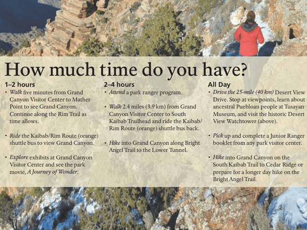 A portion of the Spring Guide, which can be found online. We chose to shuttle to Mather's Point instead of walking.