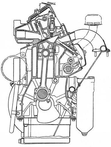Rover IOE Engine « Classic Jalopy