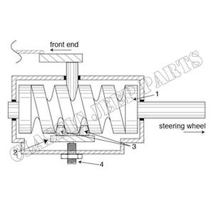 Steering damper for ROSS steering box