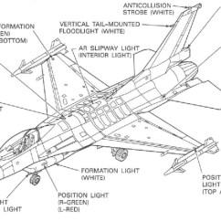 Rj31x Wiring Diagram Fender Telecaster N3 F 16 Wing - Schematic