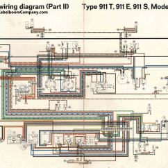 Porsche 924 Wiring Diagram Taotao 50cc Scooter Upgrades 1987 924s Fuse Box Vw Cabriolet