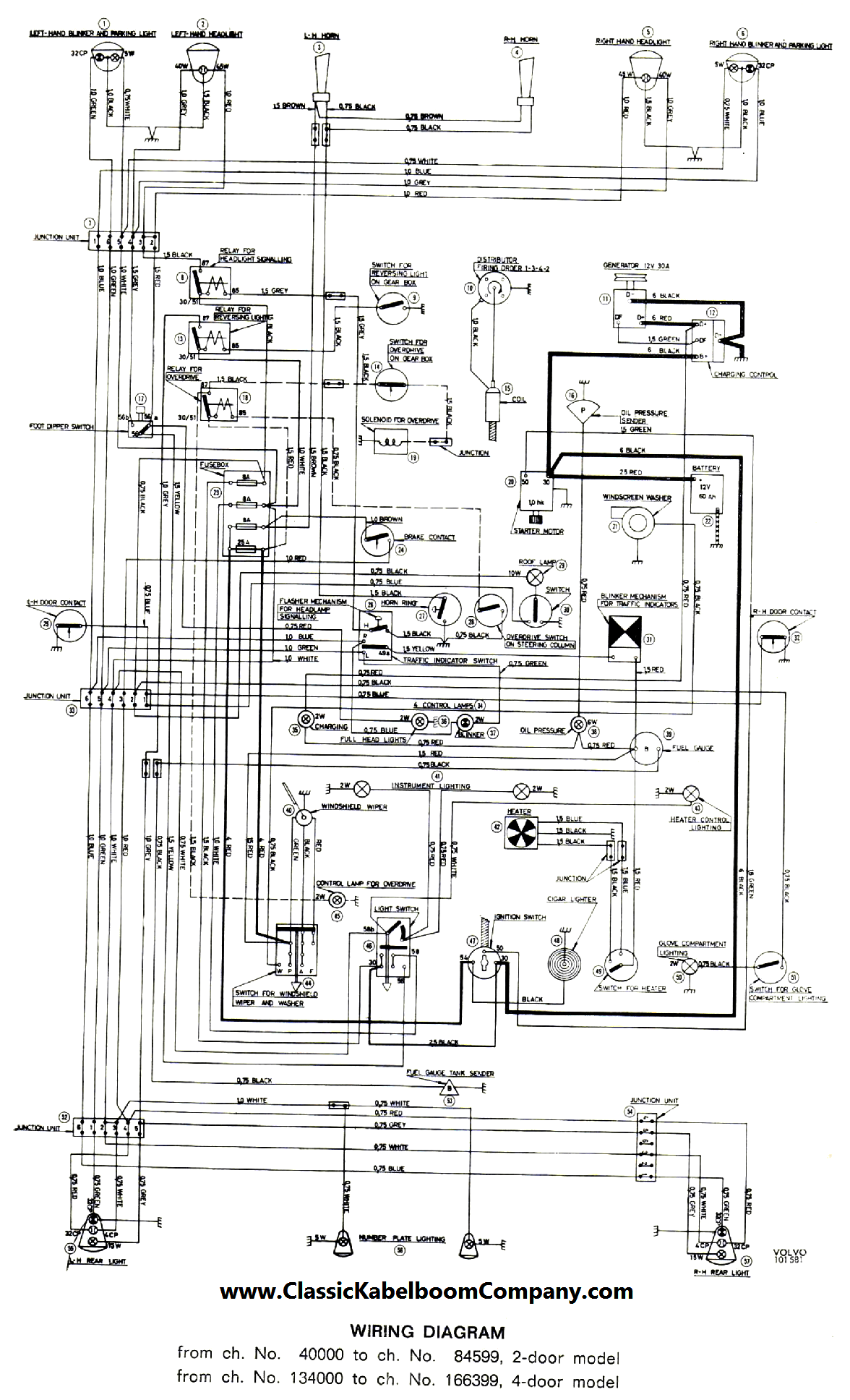 volvo wiring diagram jacuzzi vnl diagrams semi truck engine