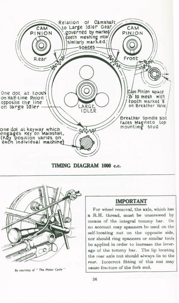 Vincent Motorcycle Riders Handbook B and C Models Comet Rapide