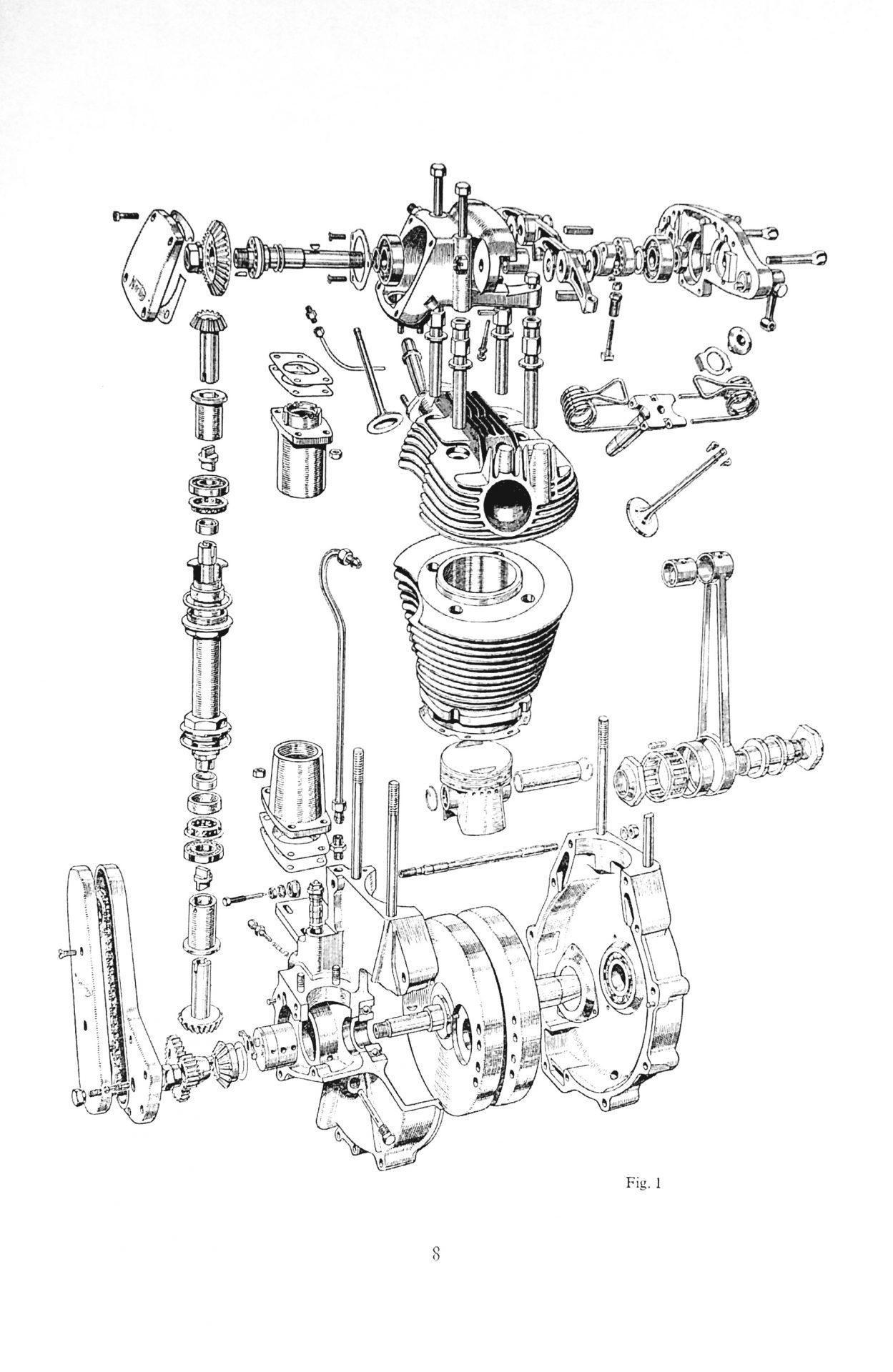 Norton Manx and international Maintenance Manual Model 30