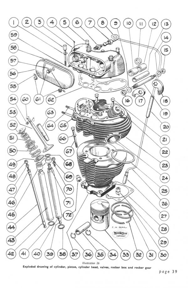 Matchless WD Maintenance Manual and Instruction Book for