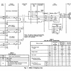 Rotary Dial Telephone Wiring Diagram Johnson Bilge Pump Classicrotaryphones Com Diagrams 305e And G