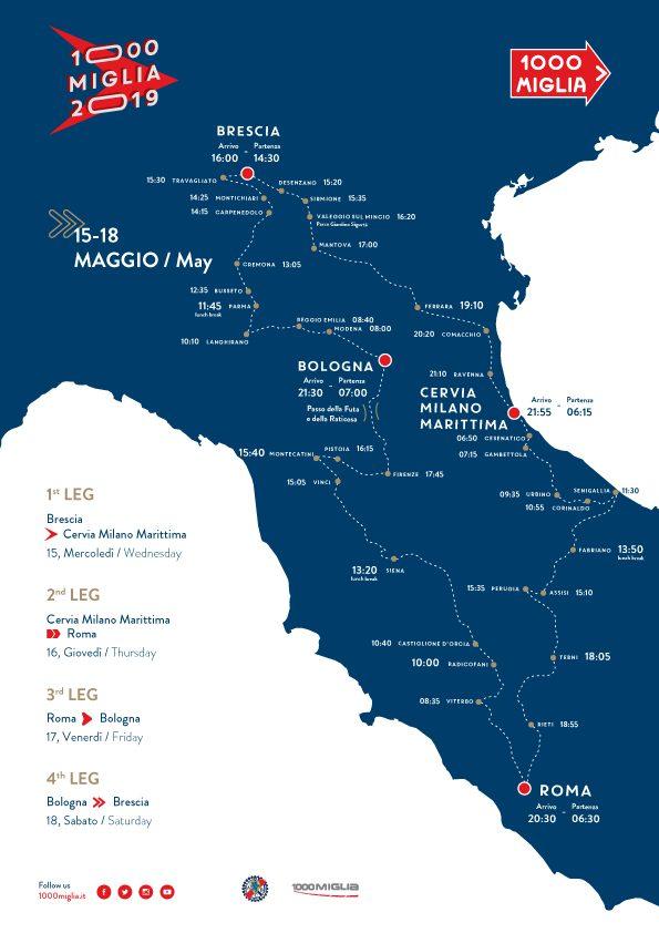 Mille Miglia 2019 Streckenverlauf