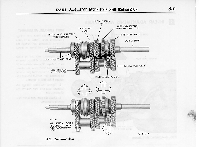 332-428 Ford FE Engine Forum: Toploader Won't Stay in Reverse