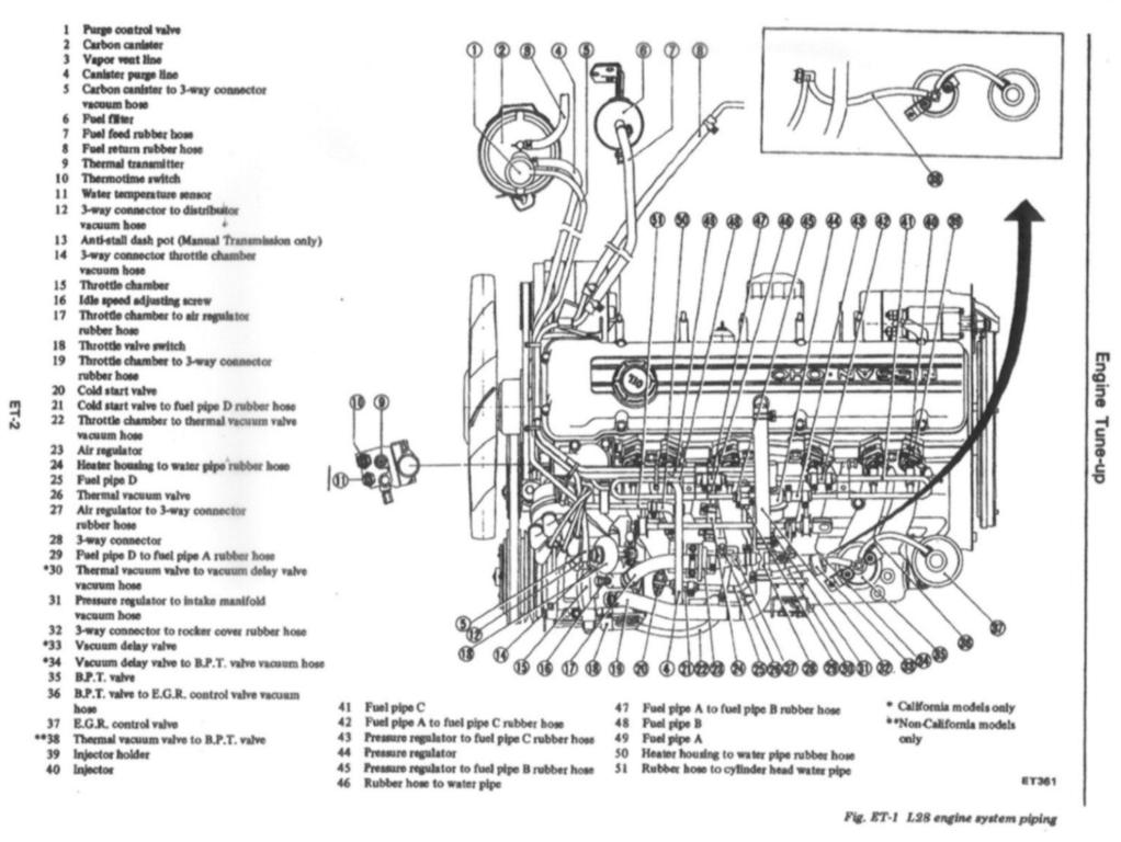 Nissan 240z Engine Diagram, Nissan, Get Free Image About