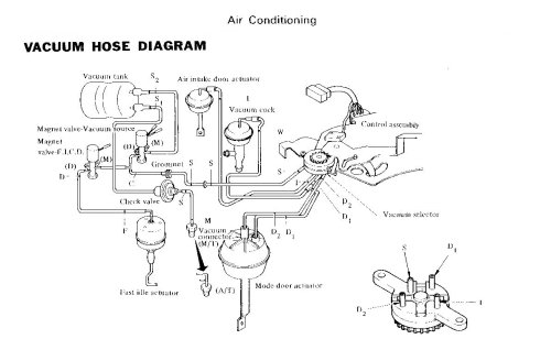 small resolution of 300zx vacuum line diagram 300zx free engine image for photosynthesis diagram z diagrams chem