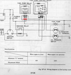 1977 280z fuse box wiring diagram centre1977 280z fuse box schema diagram databaselink fuse box 280z [ 1023 x 866 Pixel ]