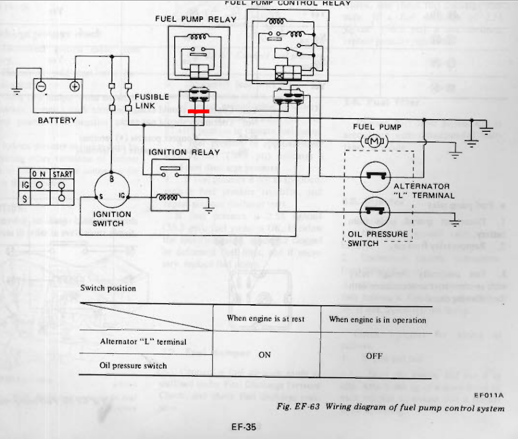 hight resolution of link fuse box 280z wiring diagram 1977 280z fuse box