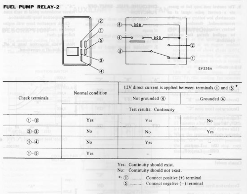 small resolution of 1978 datsun 280z fuel pump wiring diagram trusted wiring diagram u2022 rh soulmatestyle