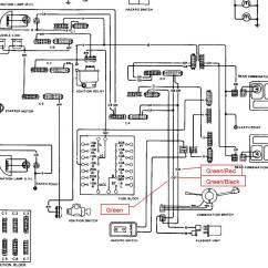 Turn Signal Crossword Plot Diagram Of A Graphic Novel New Gauges Plz Help Me Classic