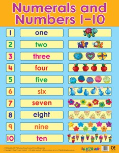 Wall charts numerals and numbers early learning educational maths posters also school free rh classroomcapers