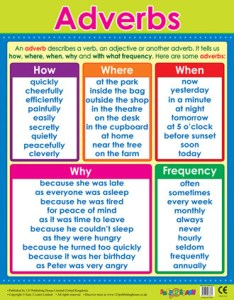 School posters adverbs literacy reference wall charts also grammar chart ee delivery rh classroomcapers