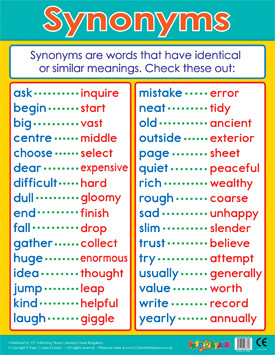 Educational School Posters Synonyms Literacy Chart For