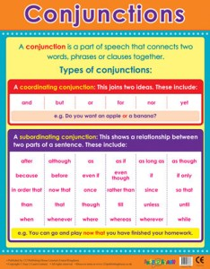 Conjunctions literacy grammar school posters also wall charts for the rh classroomcapers
