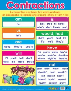 School posters contractions literacy wall charts for the classroom also rh classroomcapers