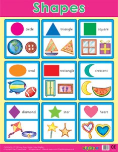 Basic shapes wall charts also educational posters chart free delivery rh classroomcapers