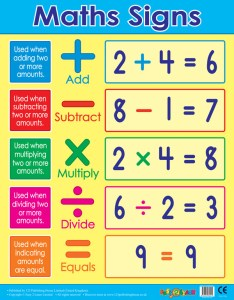 School posters maths signs operands wall charts free delivery also ganda fullring rh