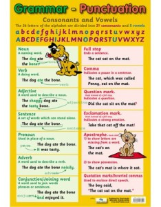 School educational posters grammar and punctuation chart for classroom displays also teachers rh classroomcapers