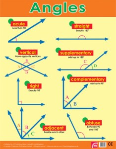 School posters mathematics geometry angles reference wall chart also educational maths charts free delivery rh classroomcapers