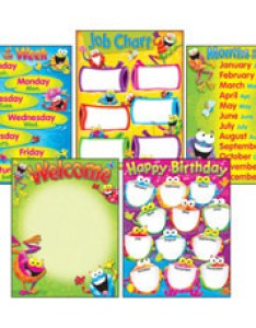Posters for education frogs design classroom charts and also school piece frogtastic poster set rh classroomcapers