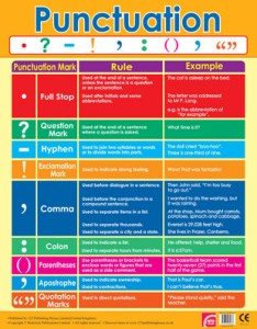 Educational posters punctuation wall chart for school classroom displays also schools free delivery rh classroomcapers
